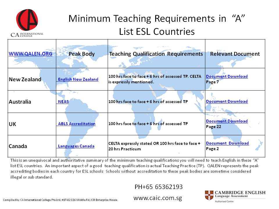 tesol at caic - celta from cambridge. english teaching qualification.